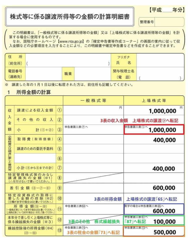 分離 課税 申告